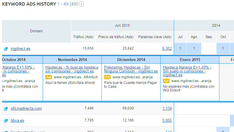 keyword_ads_history_