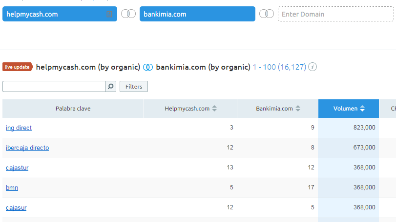 comparacion_dominios